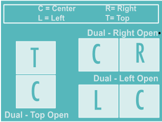 CR-2-Panenl-Display
